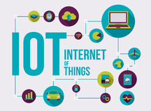 Internet of things  illustration connected devices Stock Photography