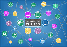 Internet of things  illustration with flat design. Connected devices like smart phone, smart thermostat, tablet. Phablet, notebook, appliances, smart home Royalty Free Stock Images