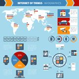 Internet of things infographics chart. Internet of things computer remote control devices worldwide exploitation and allocation map infographic presentation Stock Photo