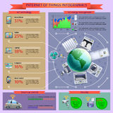 Internet of things informatics layout banner Royalty Free Stock Photography