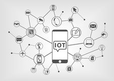 Internet of things (IOT) concept of connected devices with smart phone. As central device to control smart objects royalty free illustration