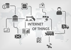 Internet of things (IOT) concept with industrialized and wireless production process. Grey background with world map Royalty Free Stock Photos