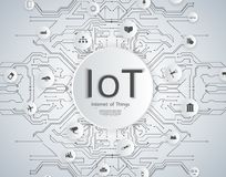 Internet of things IoT network concept for connected smart devices. Spider web of network connections icons. In white stock illustration