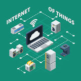 Internet Of Things Isometric Royalty Free Stock Photography