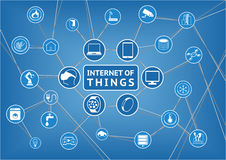 Internet of things represented by consumer and connected devices as  illustration. Objects are smart phone, smart thermostat, tablet, notebook, appliances Stock Photography