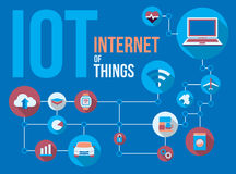 Internet of things vector illustration connected devices. Internet of Things vector illustration, future of the connected devices and applications over global royalty free illustration