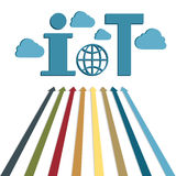 Internet of things web technology Stock Images