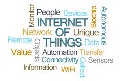 Internet of Things Word Cloud Stock Photos