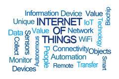 Internet of Things Word Cloud Stock Image