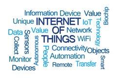 Internet of Things Word Cloud Stock Image