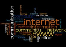 Internet topics. Relevant and important topics regarding the internet Stock Images
