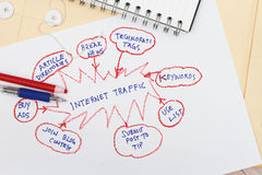 Internet traffic Royalty Free Stock Photo