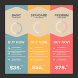Internet traffic.Set offer tariffs. ui ux  banner for web app. set pricing table, order, box, button, list with plan for web Royalty Free Stock Photography
