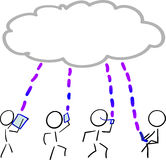 Internet users. Stick figure using communication devices via cloud data, as different users Royalty Free Stock Images