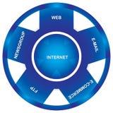 Internet utilization. Abstract illustration about internet utilization area Stock Photo