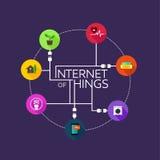 Internet van Dingen vlakke iconische illustratie Stock Afbeelding