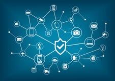 Internet van het concept van de dingenveiligheid Stock Foto