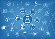 Internet von den Sachen dargestellt durch Verbraucher und verbundene Geräte als Illustration Lizenzfreie Stockfotografie