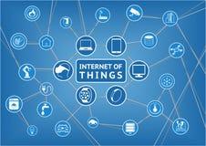 Internet von den Sachen dargestellt durch Verbraucher und verbundene Geräte als Illustration Stockfotografie