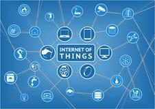 Internet von den Sachen dargestellt durch Verbraucher und verbundene Geräte als Illustration Lizenzfreie Abbildung