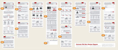 Internet Web Store Shop Site Navigation Map Structure Prototype Royalty Free Stock Photos