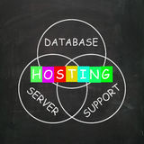 Internet Words Include Hosting Database Server Stock Images