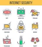 Internetowa ochrona, komputerowa ochrona, cyber zagrożenia ikony liniowe Obrazy Stock