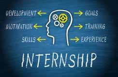Internship Business Concept Royalty Free Stock Photos