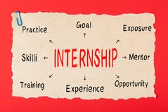 Internship Diagram Concept. INTERNSHIP diagram on old paper with paperclip on red background stock photo