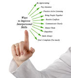 Interpersonal skills. Ways to improve interpersonal skills Stock Image