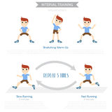 Interval training infographics for exercise Stock Photos
