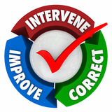 Intervene Correct Improve Words Check Mark Diagram Circle Stock Photography