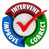 Intervenieren Sie korrekt verbessern Wort-Kontrolle Mark Diagram Circle stock abbildung