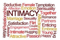Intimitäts-Wort-Wolke Lizenzfreies Stockbild