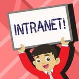 Intranet do texto da escrita da palavra O conceito do negócio para a rede privada de uma empresa ligou as redes locais novas ilustração stock