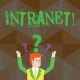 Intranet do texto da escrita A rede privada do significado do conceito de uma empresa ligou as redes locais confundidas ilustração royalty free