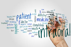 Intraoral word cloud Royalty Free Stock Photography