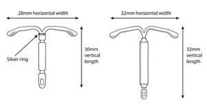 Intrauterinpessar Spirale Lizenzfreies Stockbild