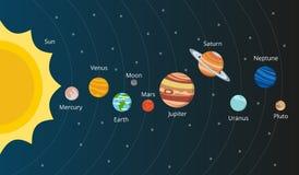 Intrig av solsystemet Planeter i vektorstil