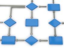 Intrig för affärsprocess - flödesdiagram Fotografering för Bildbyråer