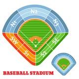 Intrig för baseballstadion med zon Royaltyfri Foto