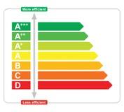 Intrig för kategori för energiförbrukning vektor illustrationer