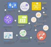 Intrig Infographic för företags affär Komfort för stabilitetsböjlighetsslut Beståndsdel för underhållningyrkesmässighetväg Arkivbilder
