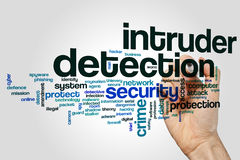 Intruder detection word cloud Royalty Free Stock Photos
