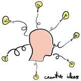 Intuïtie abstract concept royalty-vrije illustratie