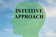 Intuitive Approach concept. Render illustration of INTUITIVE APPROACH script on head silhouette, with cloudy sky as a background Royalty Free Stock Photos