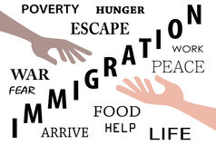 Invandring hjälp stock illustrationer