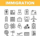 Invandring utomlands uppsättning för symboler för loppvektor linjär vektor illustrationer