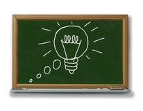 Invención de los pensamientos de la innovación del concepto de la idea nueva Imagen de archivo libre de regalías