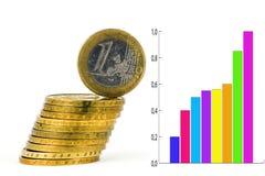 Inventa o euro isolado no fundo branco, a carta de crescimento Imagem de Stock